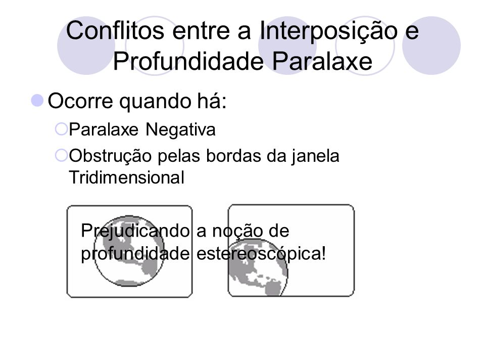 Conflitos entre a Interposição e Profundidade Paralaxe