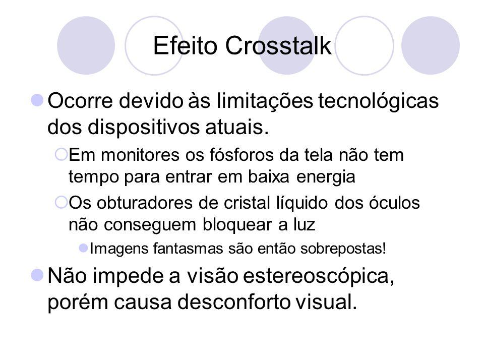 Efeito Crosstalk Ocorre devido às limitações tecnológicas dos dispositivos atuais.