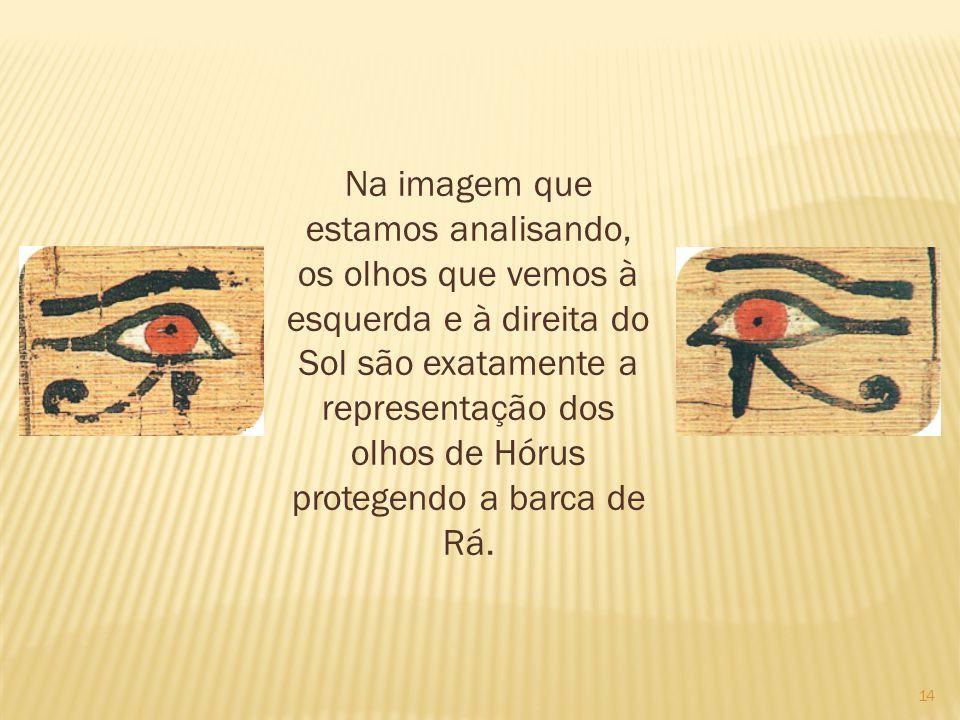 Na imagem que estamos analisando, os olhos que vemos à esquerda e à direita do Sol são exatamente a representação dos olhos de Hórus protegendo a barca de Rá.
