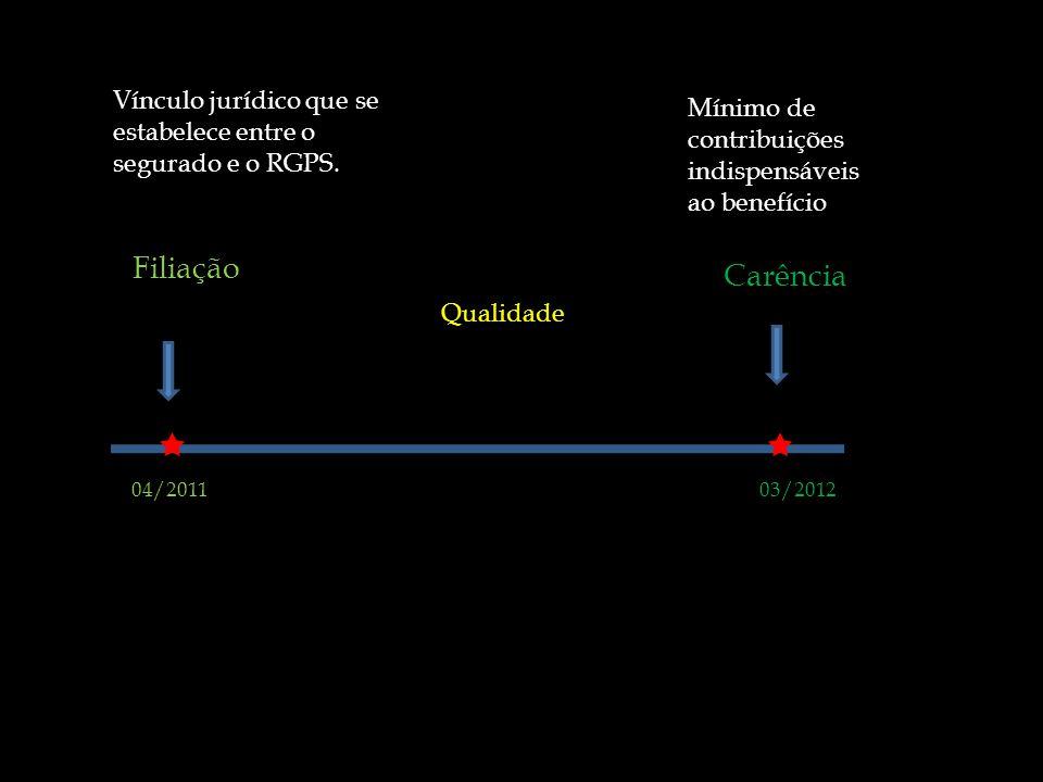 Vínculo jurídico que se estabelece entre o segurado e o RGPS.
