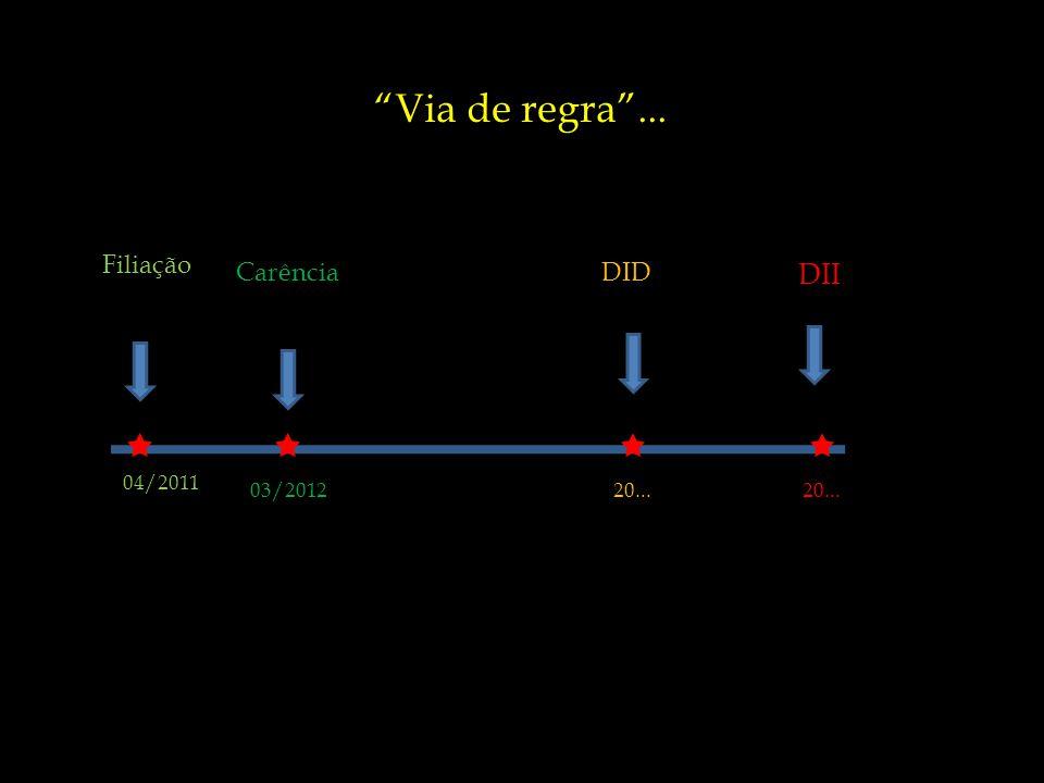 Via de regra ... DII Filiação Carência DID 04/2011 03/2012 20...