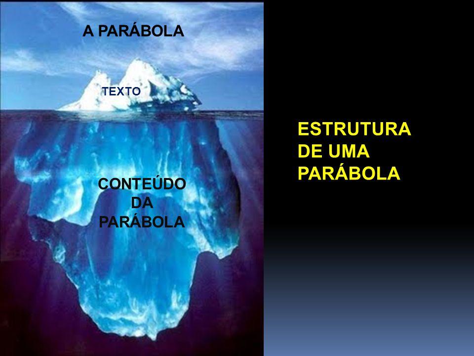 A PARÁBOLA TEXTO ESTRUTURA DE UMA PARÁBOLA CONTEÚDODA PARÁBOLA