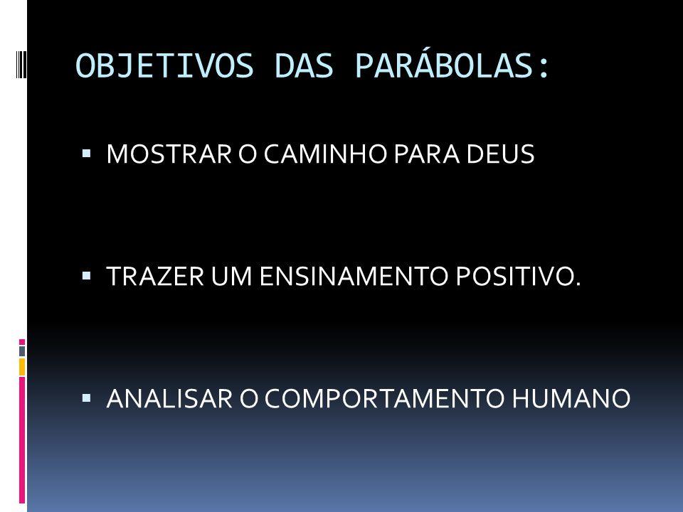 OBJETIVOS DAS PARÁBOLAS: