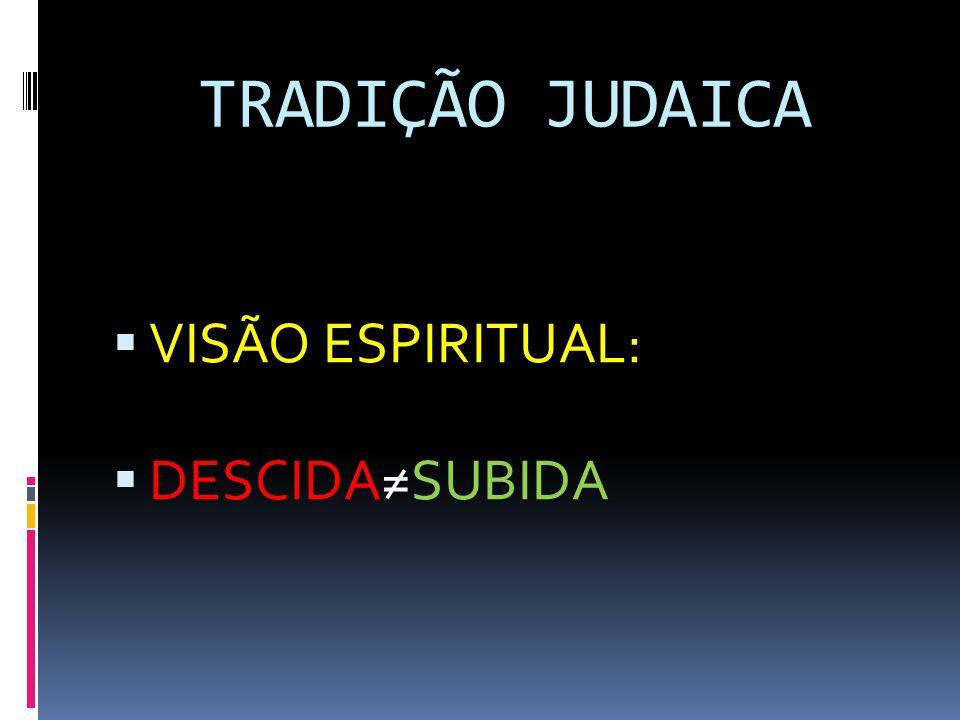 TRADIÇÃO JUDAICA VISÃO ESPIRITUAL: DESCIDA≠SUBIDA