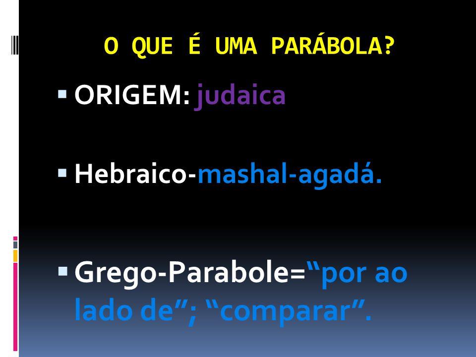 Grego-Parabole= por ao lado de ; comparar .