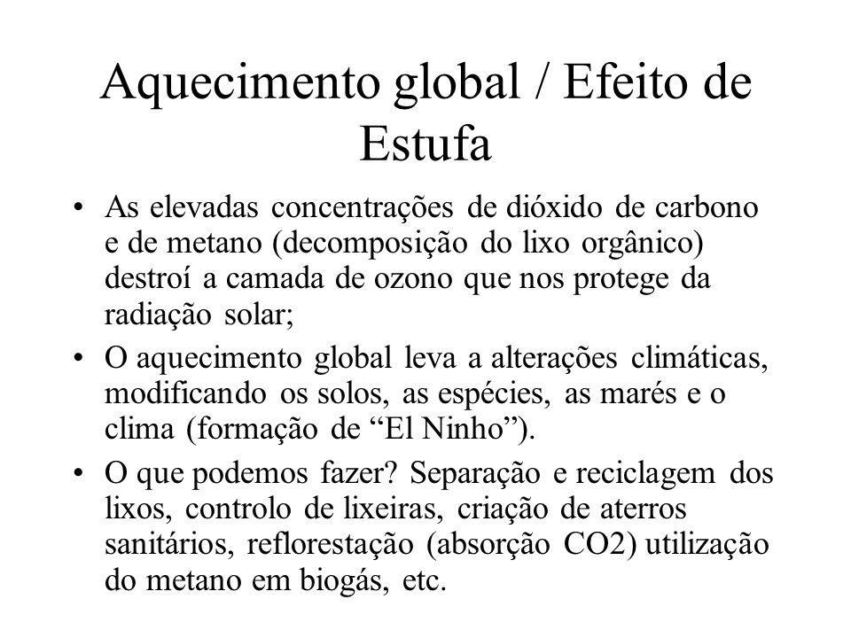 Aquecimento global / Efeito de Estufa