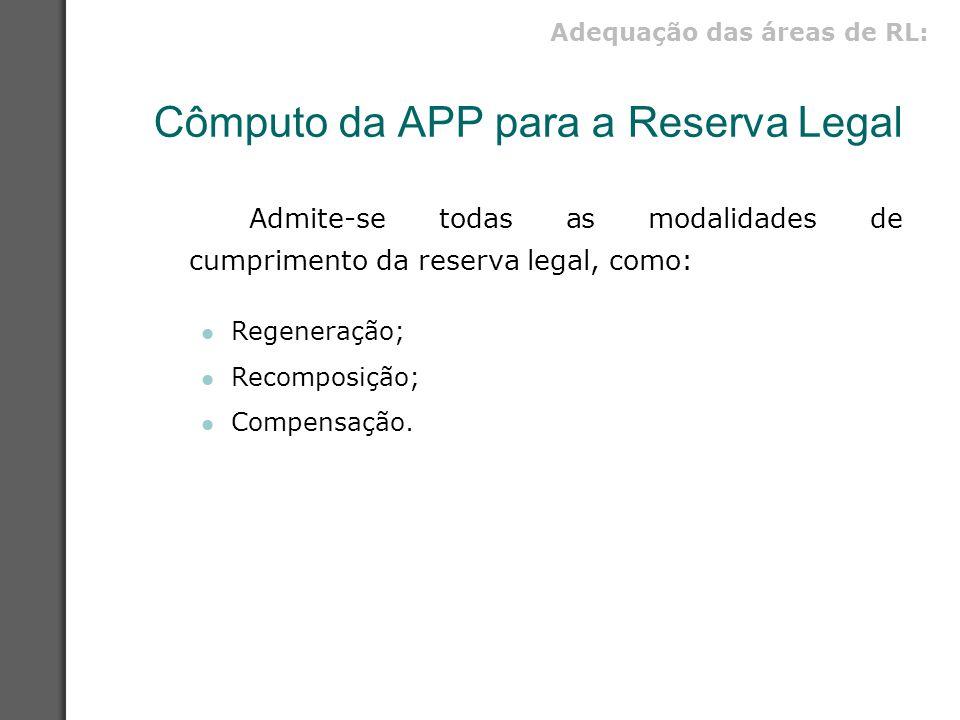 Cômputo da APP para a Reserva Legal