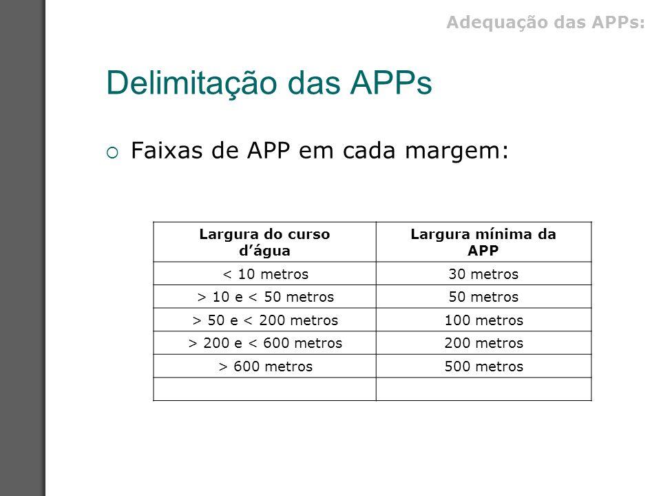 Delimitação das APPs Faixas de APP em cada margem: Adequação das APPs: