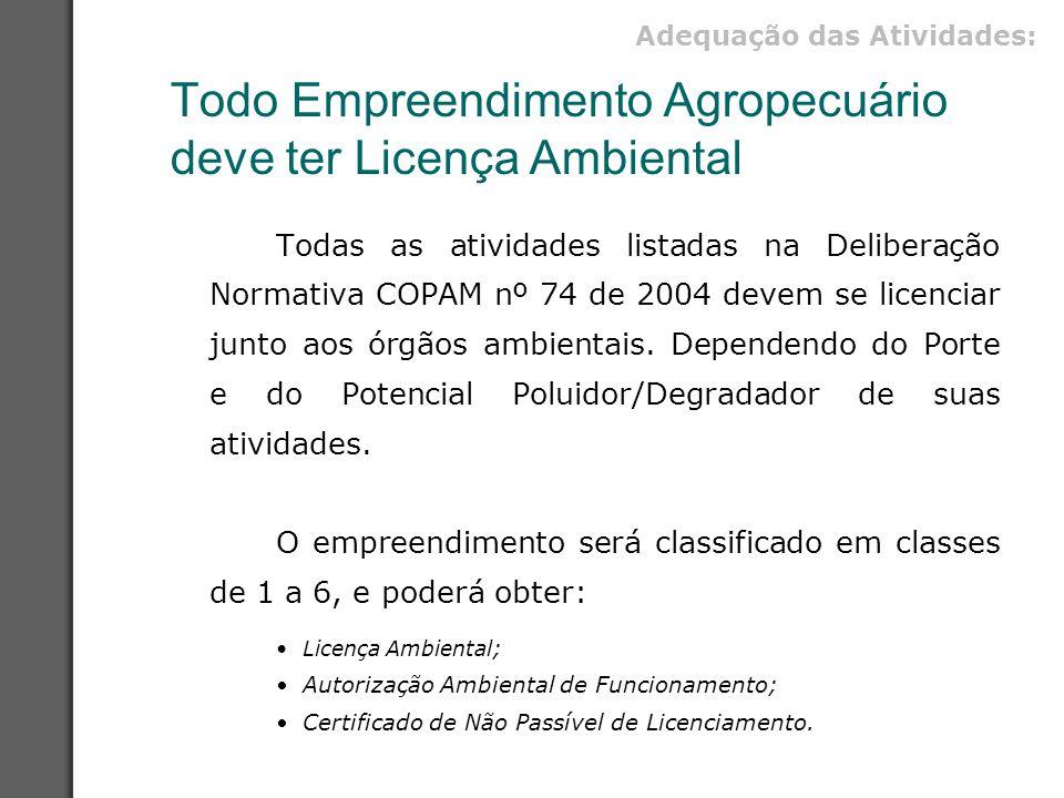 Todo Empreendimento Agropecuário deve ter Licença Ambiental