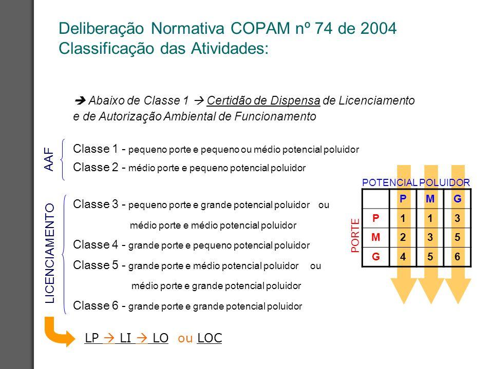 Deliberação Normativa COPAM nº 74 de 2004 Classificação das Atividades: