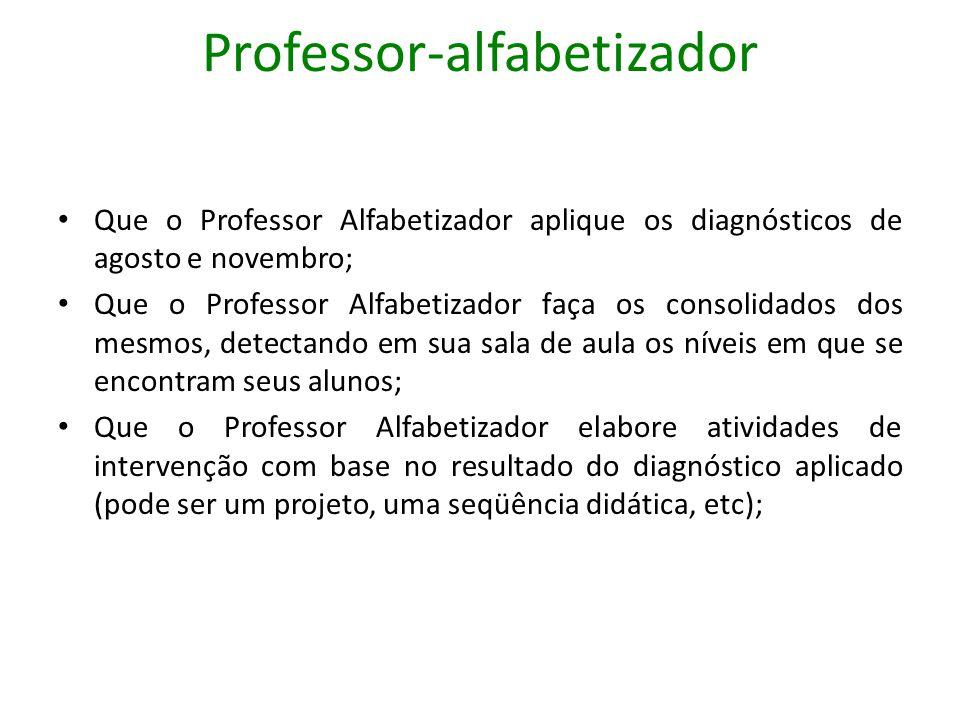 Professor-alfabetizador