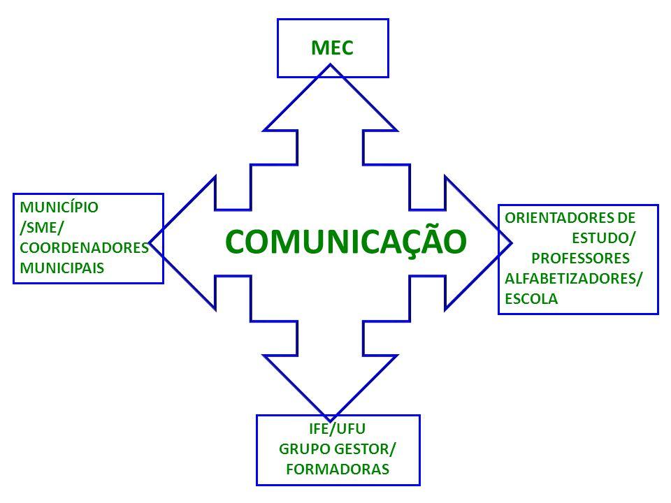 COMUNICAÇÃO MEC MUNICÍPIO /SME/ ORIENTADORES DE ESTUDO/ COORDENADORES