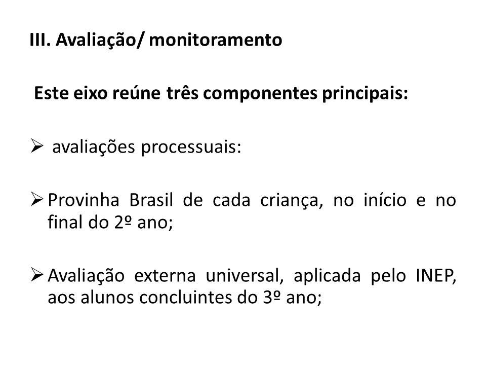 III. Avaliação/ monitoramento
