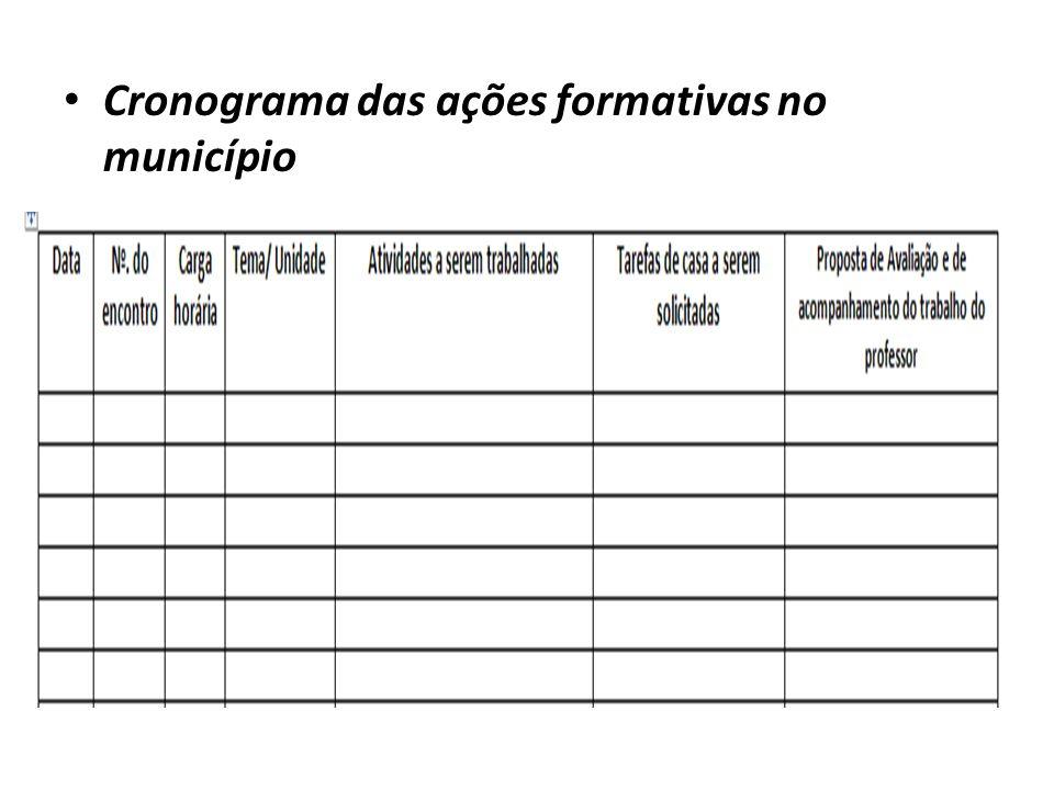 Cronograma das ações formativas no município