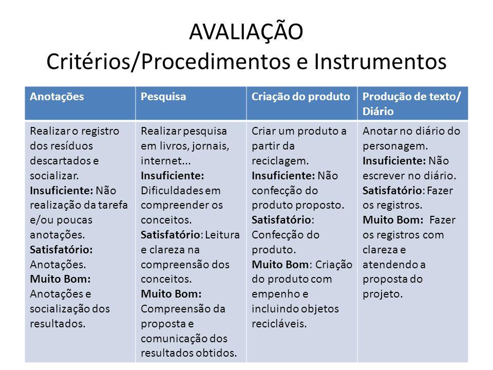 AVALIAÇÃO Critérios/Procedimentos e Instrumentos