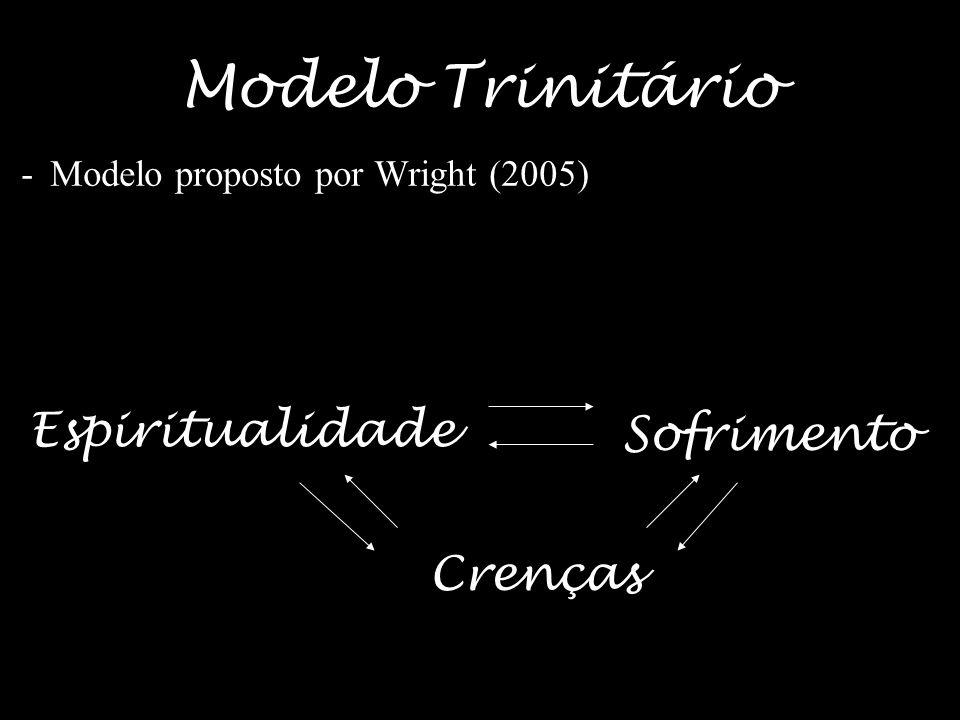 Modelo Trinitário Sofrimento Espiritualidade Crenças