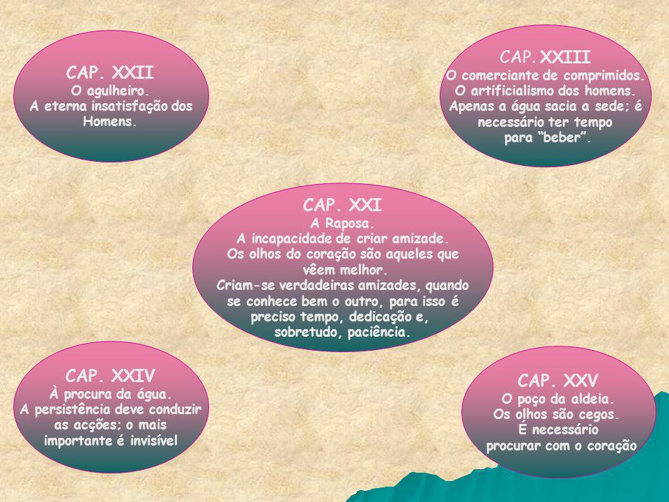 CAP. XXII CAP. XXI CAP. XXIV CAP. XXV