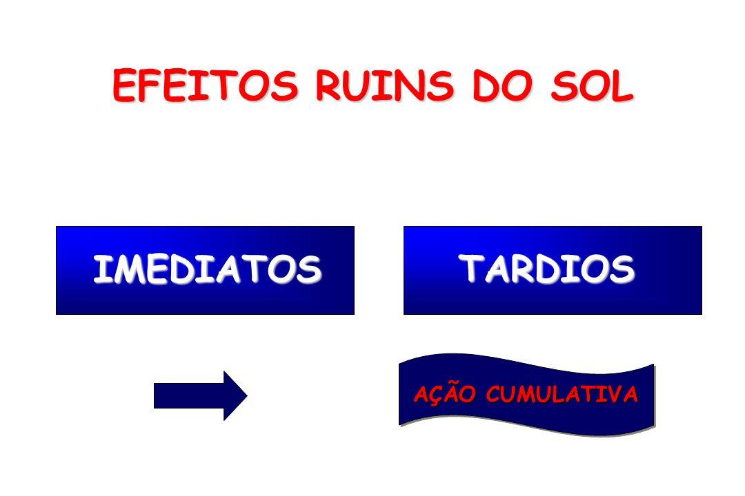 EFEITOS RUINS DO SOL IMEDIATOS TARDIOS AÇÃO CUMULATIVA