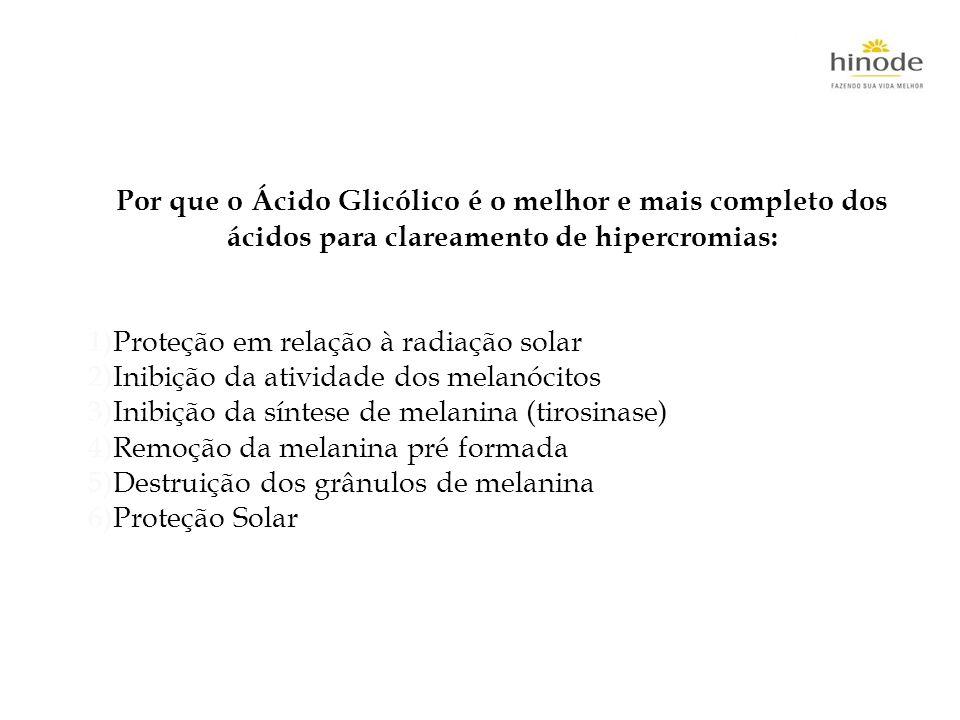 Por que o Ácido Glicólico é o melhor e mais completo dos ácidos para clareamento de hipercromias: