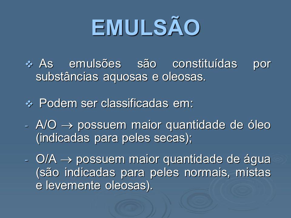 EMULSÃO As emulsões são constituídas por substâncias aquosas e oleosas. Podem ser classificadas em: