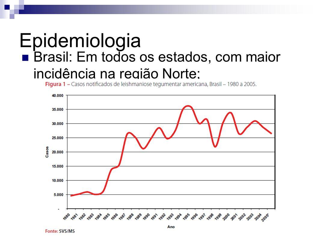 Epidemiologia Brasil: Em todos os estados, com maior incidência na região Norte;