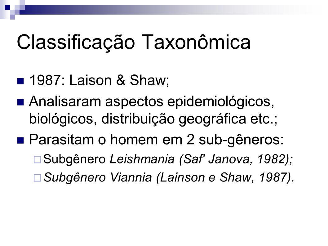 Classificação Taxonômica