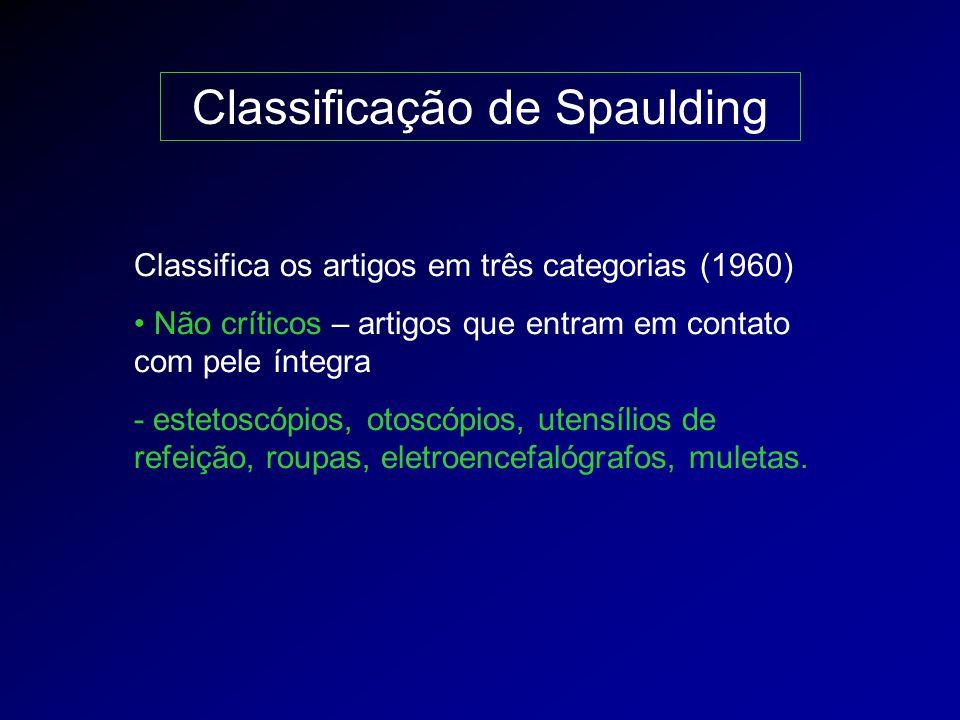 Classificação de Spaulding