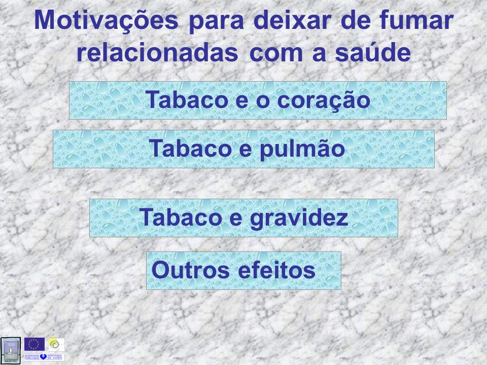 Motivações para deixar de fumar relacionadas com a saúde