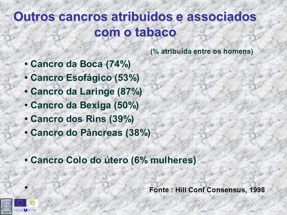 Outros cancros atribuidos e associados com o tabaco