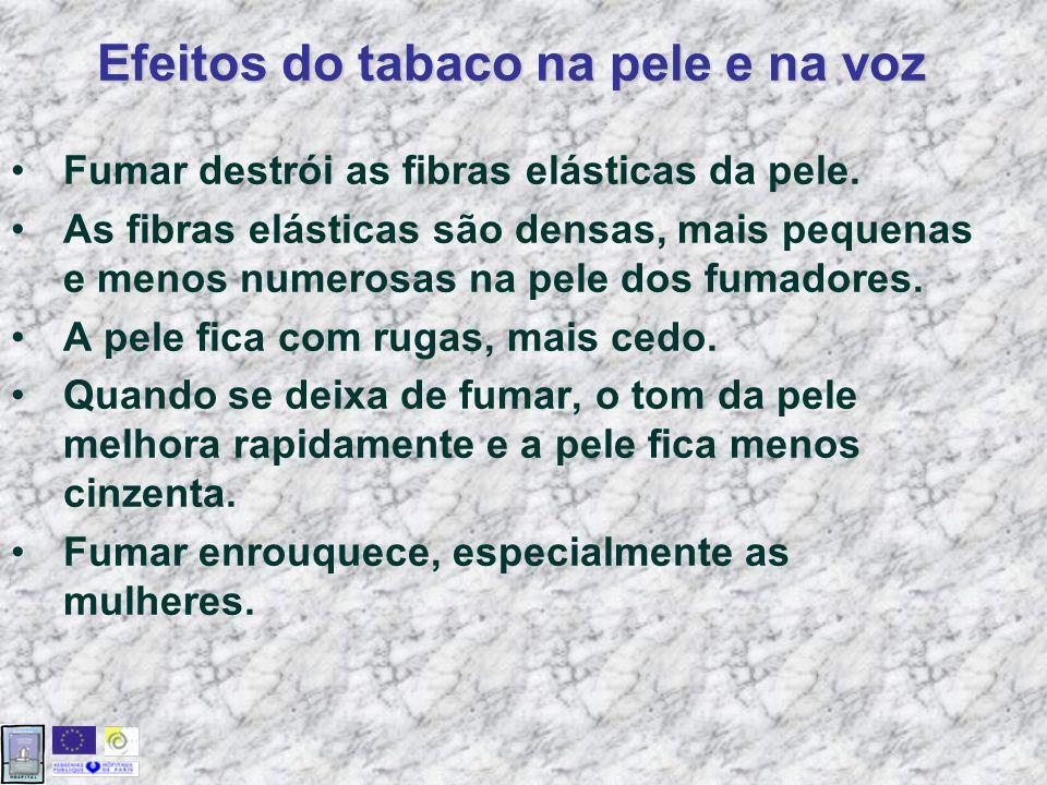 Efeitos do tabaco na pele e na voz