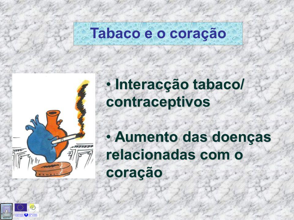 Tabaco e o coração Interacção tabaco/ contraceptivos Aumento das doenças relacionadas com o coração