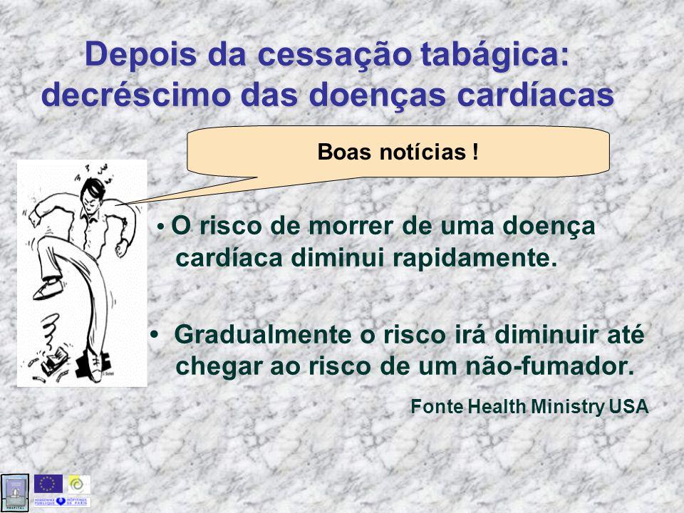 Depois da cessação tabágica: decréscimo das doenças cardíacas