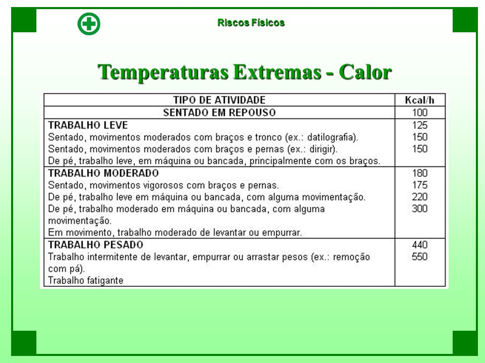Temperaturas Extremas - Calor