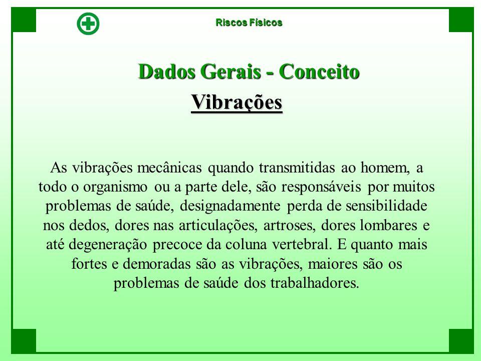 Dados Gerais - Conceito