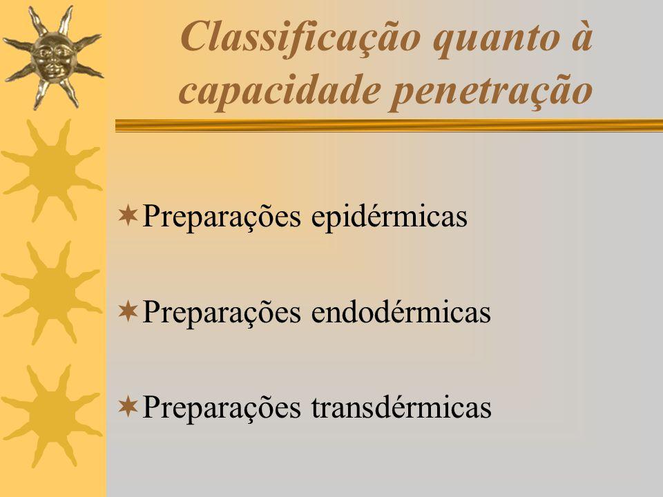 Classificação quanto à capacidade penetração