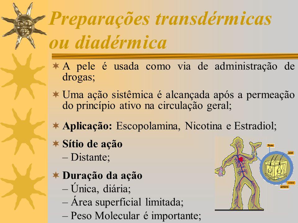 Preparações transdérmicas ou diadérmica