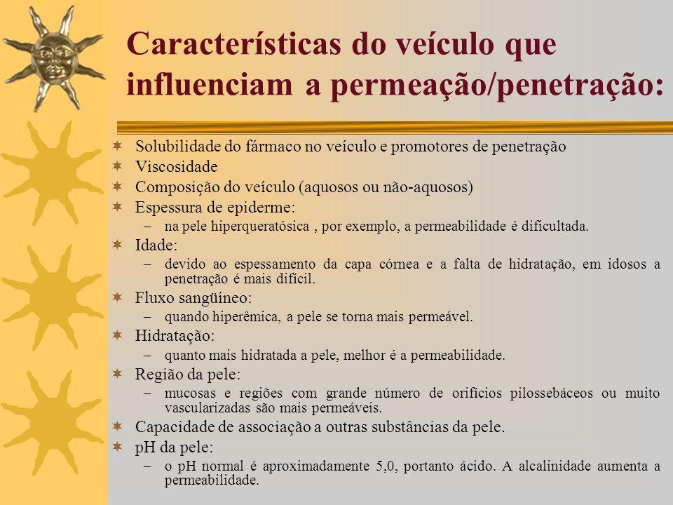 Características do veículo que influenciam a permeação/penetração:
