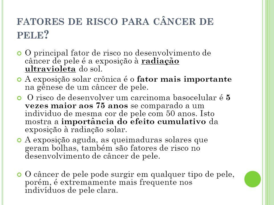 fatores de risco para câncer de pele