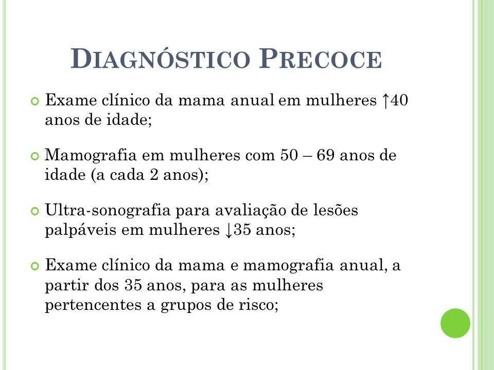 Diagnóstico Precoce Exame clínico da mama anual em mulheres ↑40 anos de idade; Mamografia em mulheres com 50 – 69 anos de idade (a cada 2 anos);
