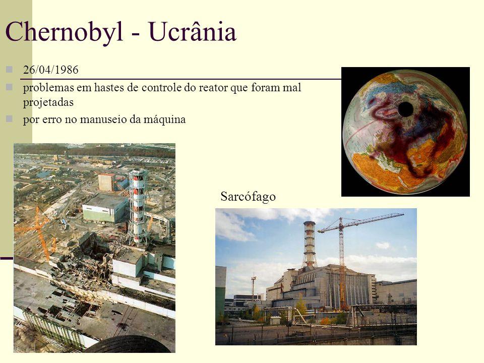 Chernobyl - Ucrânia Sarcófago 26/04/1986