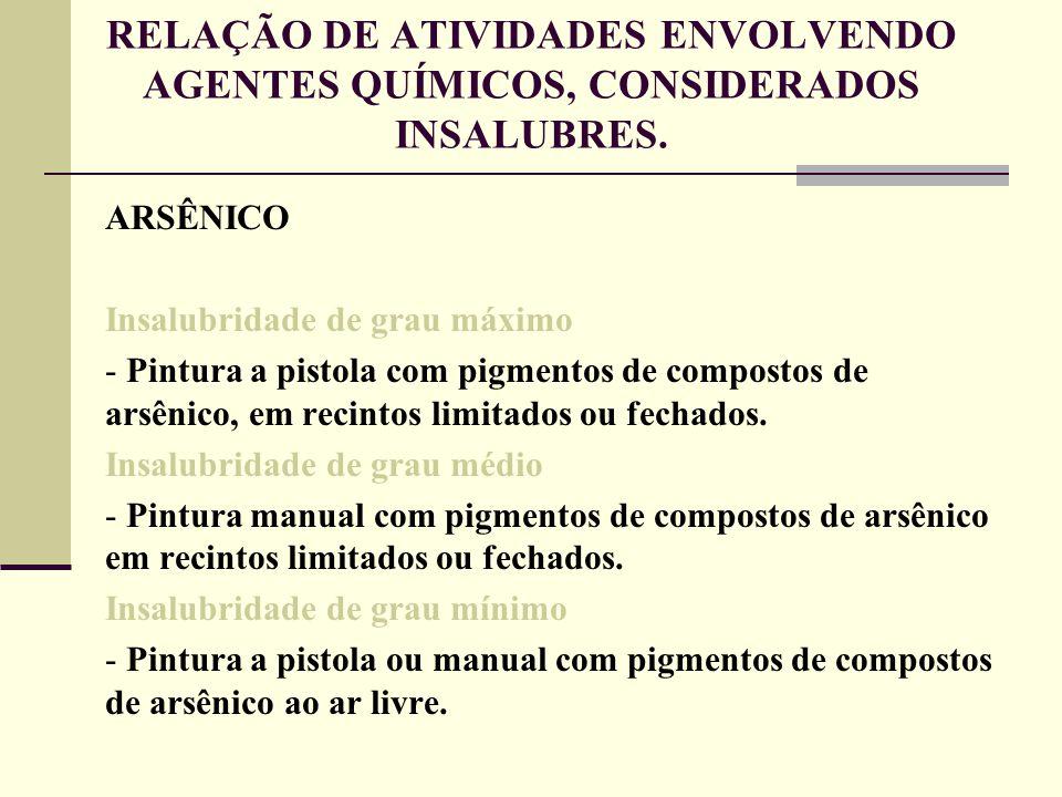 RELAÇÃO DE ATIVIDADES ENVOLVENDO AGENTES QUÍMICOS, CONSIDERADOS INSALUBRES.