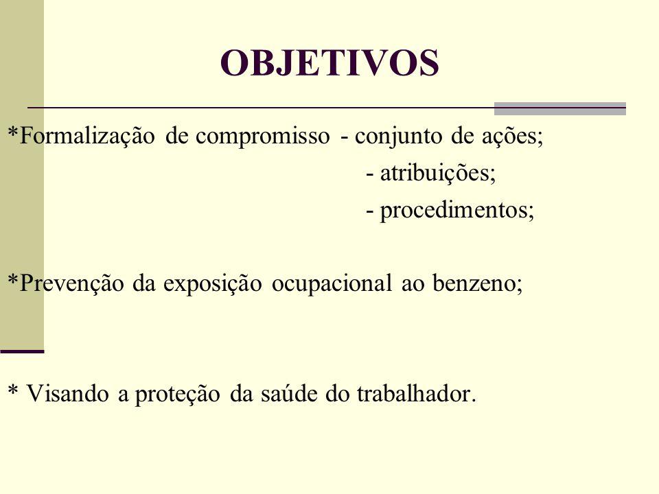 OBJETIVOS *Formalização de compromisso - conjunto de ações;