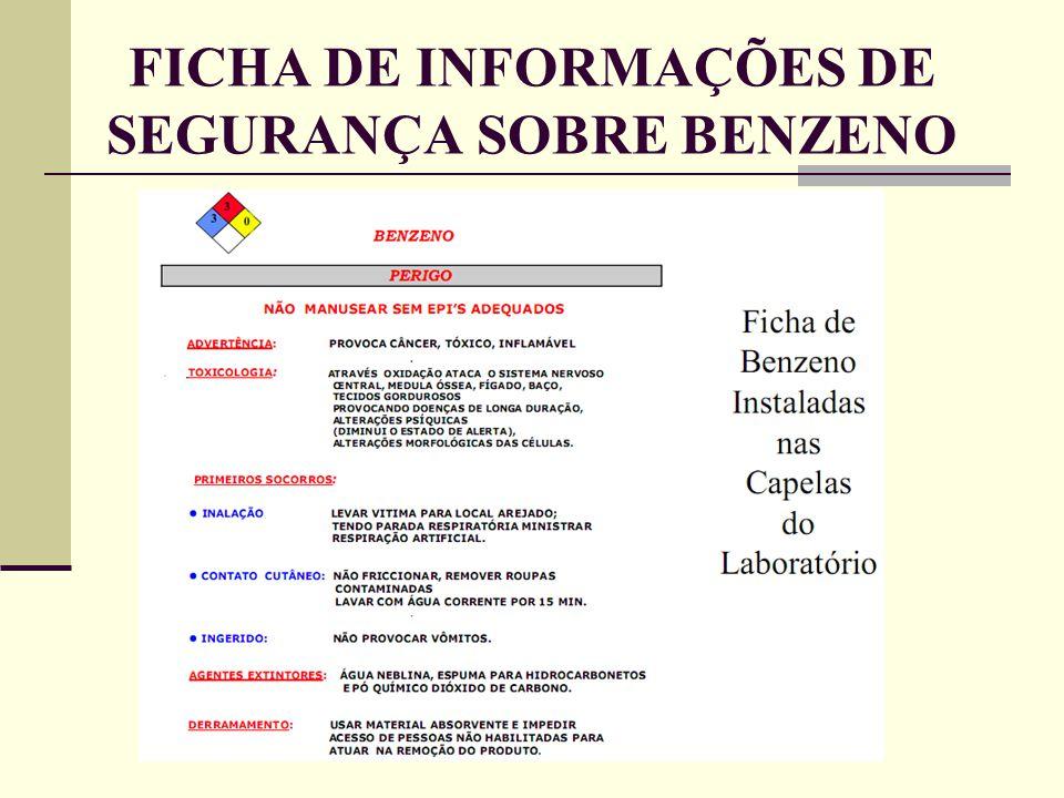 FICHA DE INFORMAÇÕES DE SEGURANÇA SOBRE BENZENO
