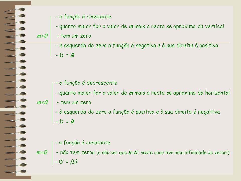 - a função é crescente - quanto maior for o valor de m mais a recta se aproxima da vertical. m>0 - tem um zero.
