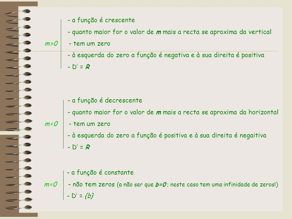 - a função é crescente- quanto maior for o valor de m mais a recta se aproxima da vertical. m>0 - tem um zero.