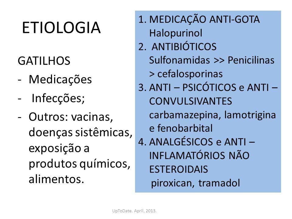 ETIOLOGIA GATILHOS Medicações Infecções;