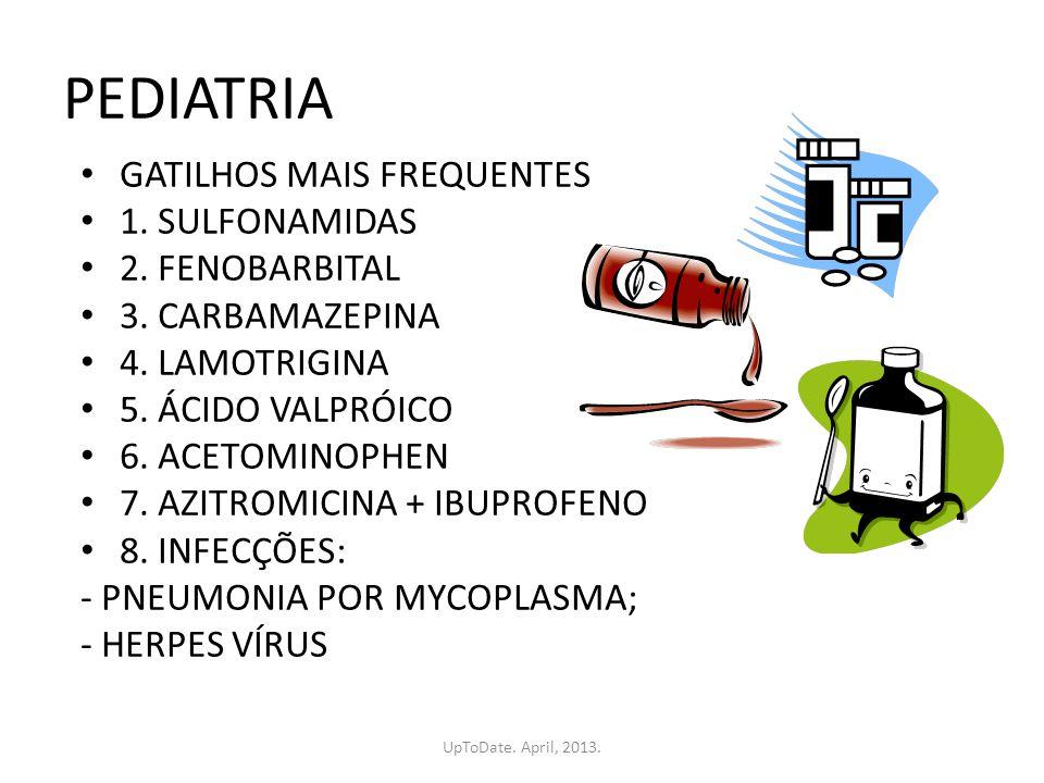 PEDIATRIA GATILHOS MAIS FREQUENTES 1. SULFONAMIDAS 2. FENOBARBITAL
