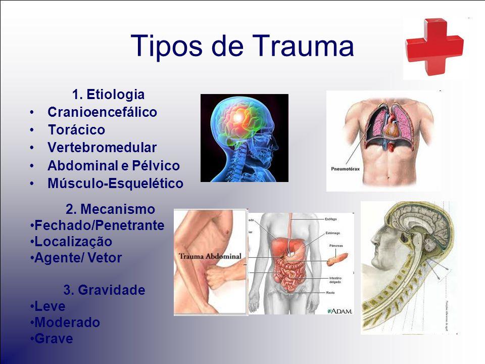 Tipos de Trauma 1. Etiologia Cranioencefálico Torácico Vertebromedular