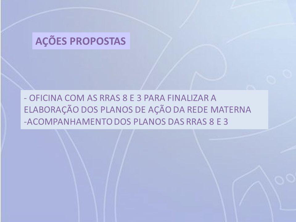 AÇÕES PROPOSTAS - OFICINA COM AS RRAS 8 E 3 PARA FINALIZAR A ELABORAÇÃO DOS PLANOS DE AÇÃO DA REDE MATERNA.