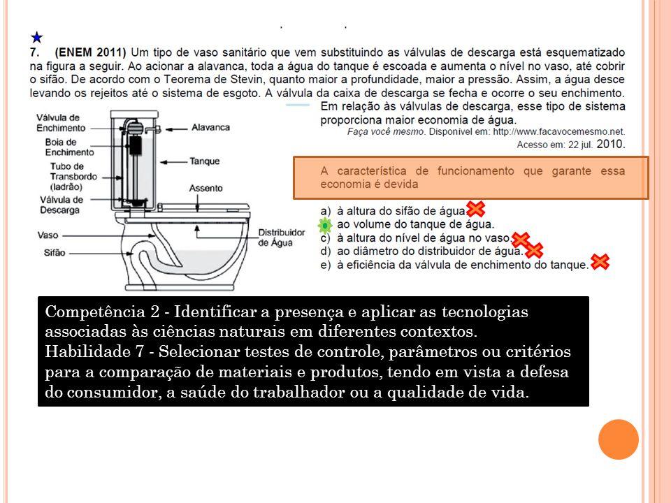 Competência 2 - Identificar a presença e aplicar as tecnologias associadas às ciências naturais em diferentes contextos.